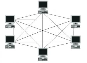 mesj topoloji